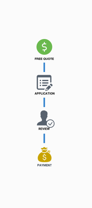 the viatical settlement process: free quote, application, review, payment